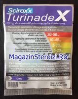 Turinadex
